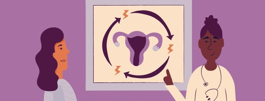 How Physiotherapy Can Help Endometriosis image